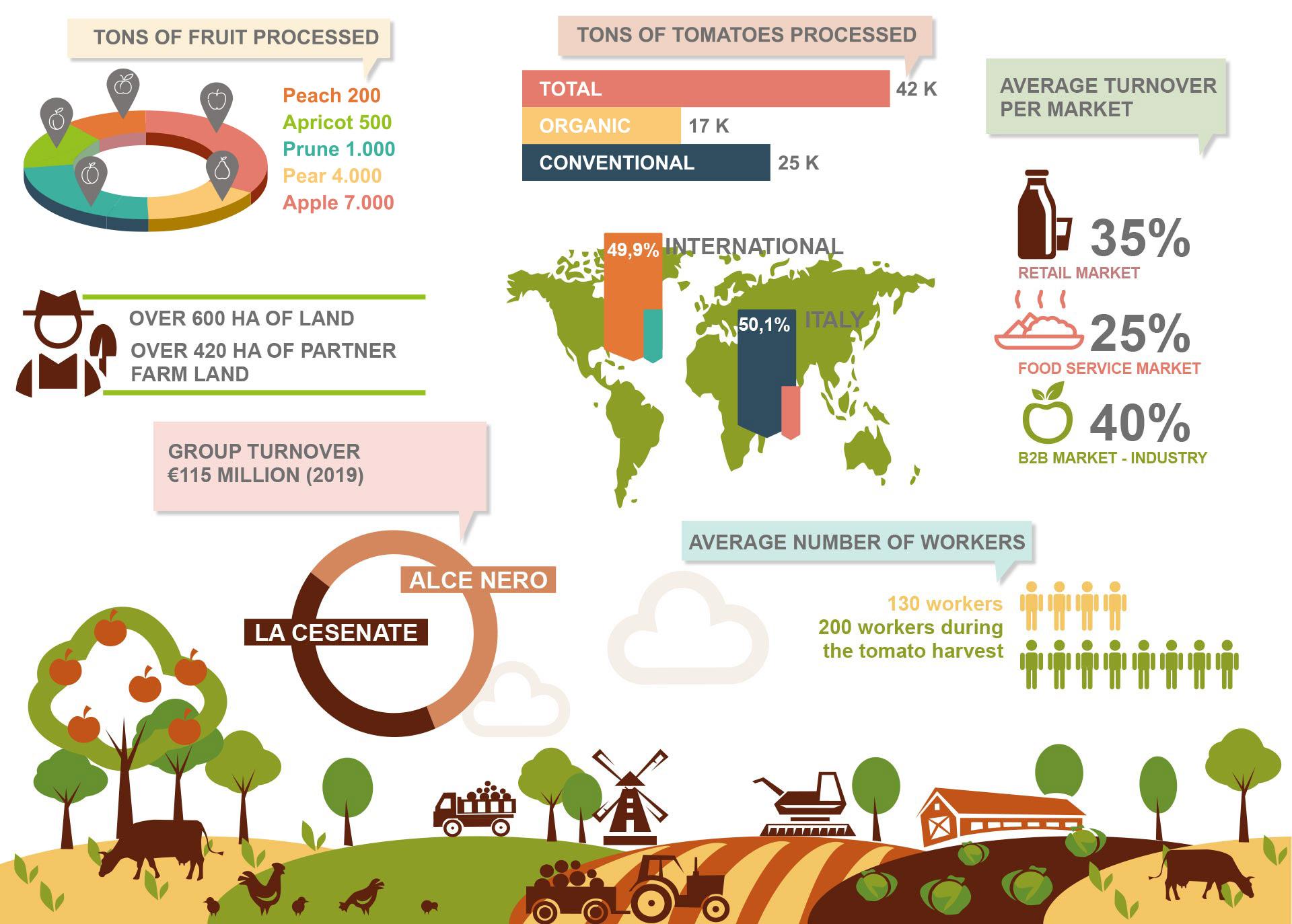 https://www.lacesenate.it/wp-content/uploads/2020/12/infografica-1.jpg